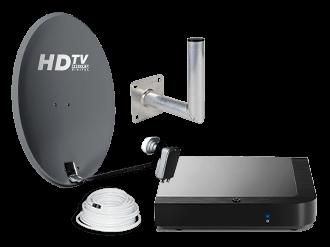Hook up meerdere tvs op een antenne